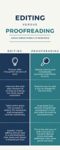 Differences between editing and proofreading